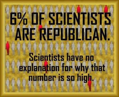 6 % Republican Scientists
