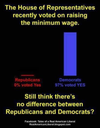 Minimum Wage vote