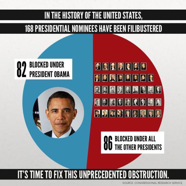 Obama Filibusters, RACIST