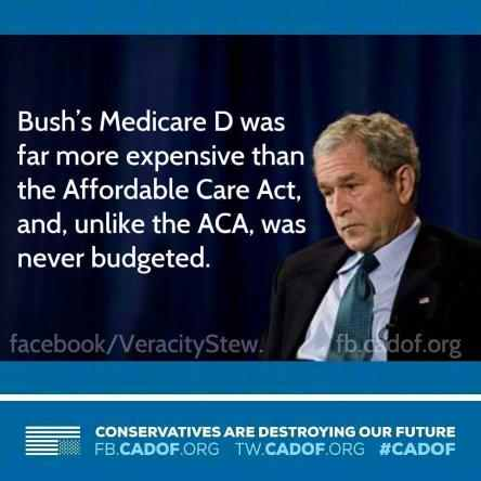 Medicare part D more expensive than ACA