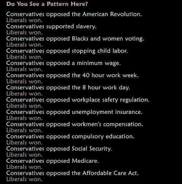 CONS opposed all these