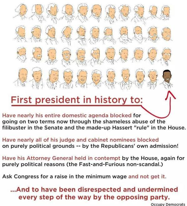 1st president in HISTORY to...