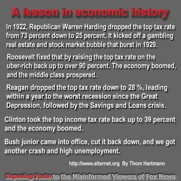 Lesson in Economic History