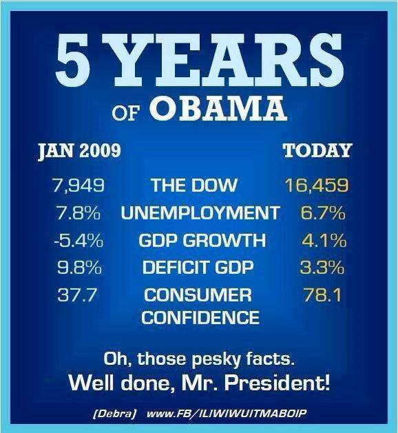 Pesky Obama Facts