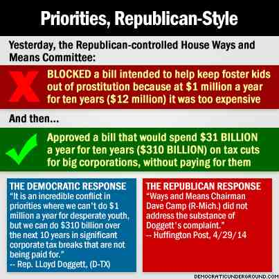 priorities-republican-style