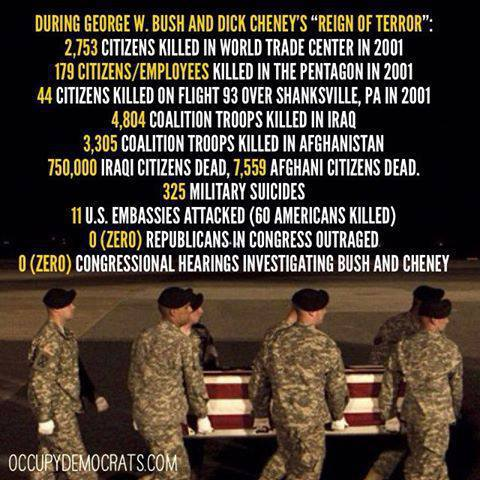 Bushco. Reign of Terror