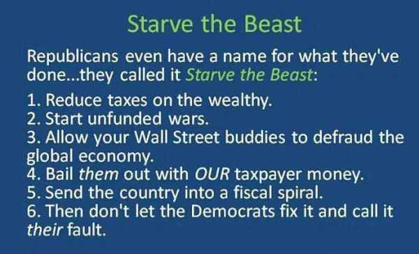 Rethugs STARVE THE BEAST