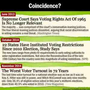 Voting-coincidence