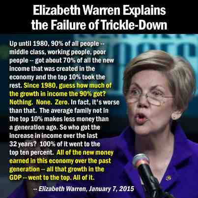elizabeth-warren-explains-the-failure-of-trickle-down