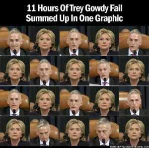 Benghazi Gowdy Fail Against Hillary